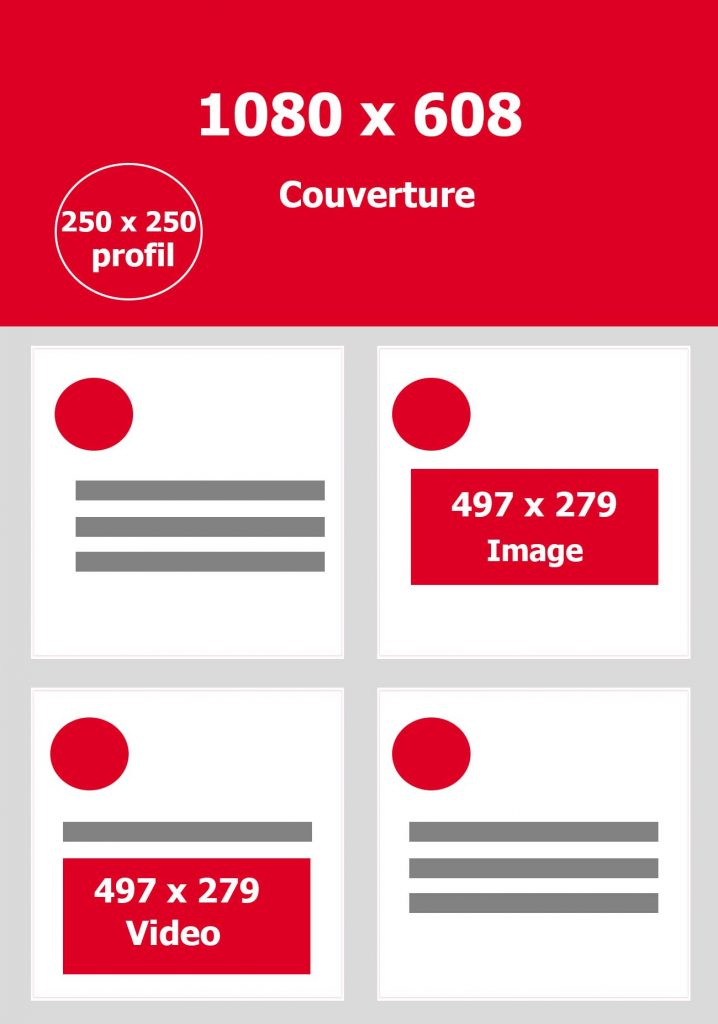 Taille images google+