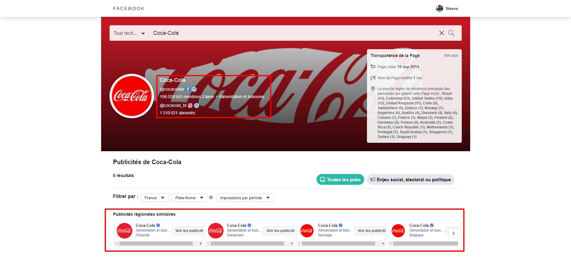 outil ideal pour espionner les publicites facebook des concurrents